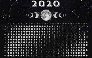 Что преподнесёт нам госпожа Луна в июне 2020 года: месячный календарь