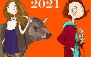 Год Быка для Собаки: полноценный гороскоп на весь 2021