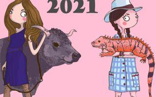 Китайский гороскоп на 2021 год для Дракона: все сферы жизни