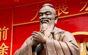 Доктрина Конфуция — кратко о законах